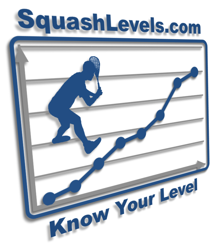 SquashLevels.com